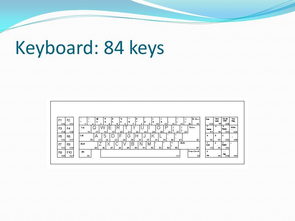 Keyboard: 84 keys