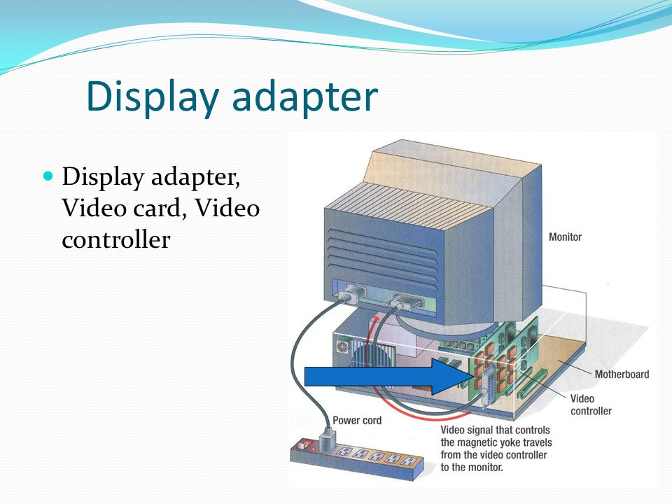 Display adapter  Display adapter, Video card, Video controller