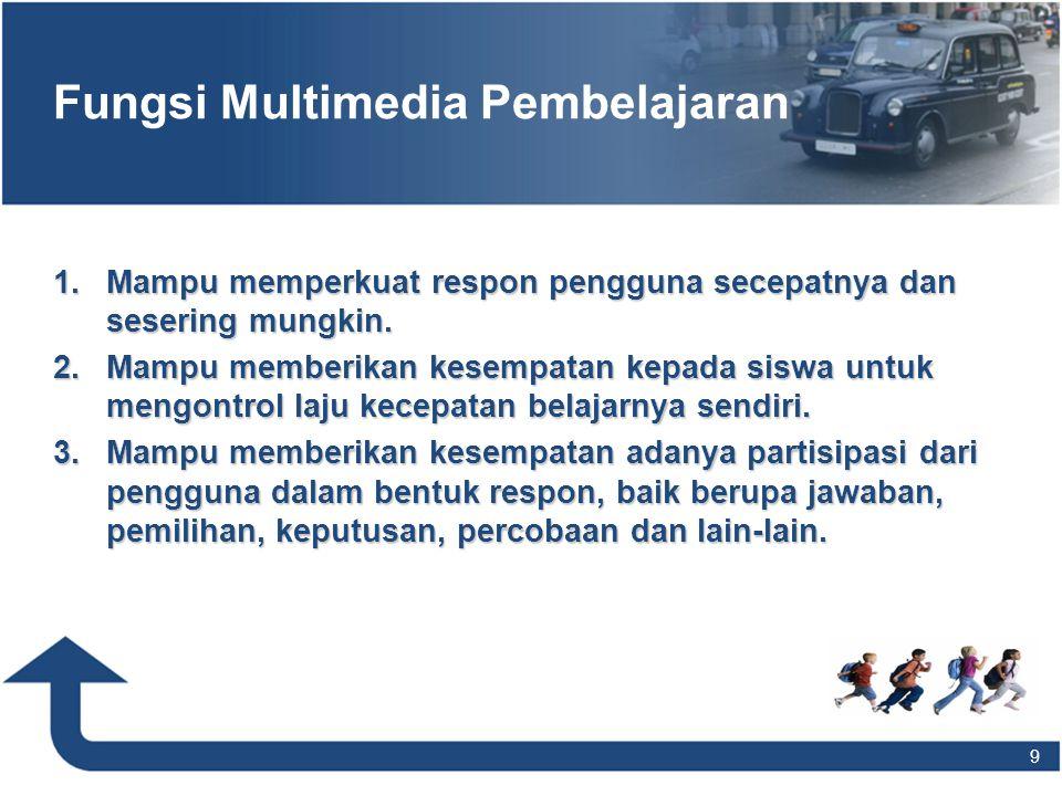 Fungsi Multimedia Pembelajaran 1.Mampu memperkuat respon pengguna secepatnya dan sesering mungkin. 2.Mampu memberikan kesempatan kepada siswa untuk me
