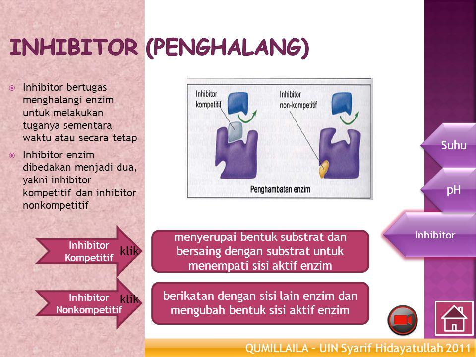 QUMILLAILA – UIN Syarif Hidayatullah 2011 Enzim Metabolisme  Inhibitor bertugas menghalangi enzim untuk melakukan tuganya sementara waktu atau secara