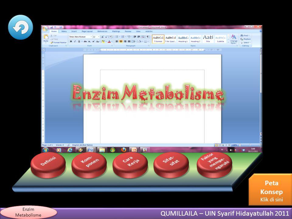 QUMILLAILA – UIN Syarif Hidayatullah 2011 Enzim Metabolisme Peta Konsep Klik di sini Peta Konsep Klik di sini