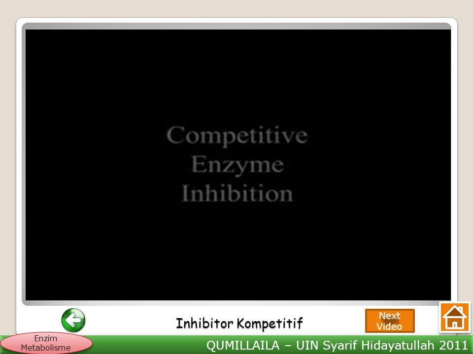 QUMILLAILA – UIN Syarif Hidayatullah 2011 Enzim Metabolisme Inhibitor Kompetitif Inhibitor Kompetitif Next Video