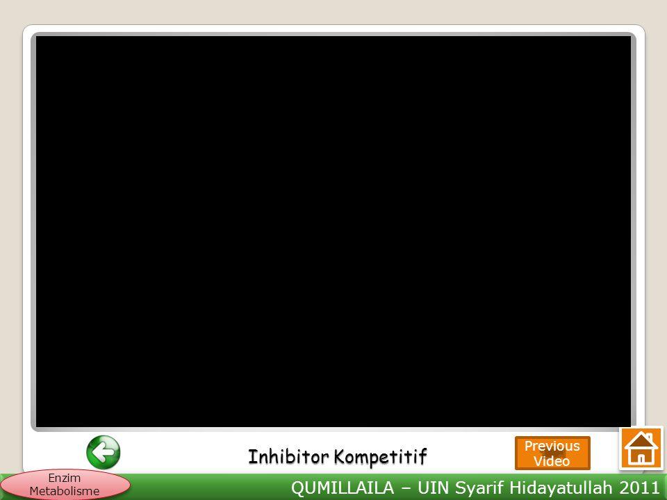 QUMILLAILA – UIN Syarif Hidayatullah 2011 Enzim Metabolisme Inhibitor Kompetitif Inhibitor Kompetitif Previous Video