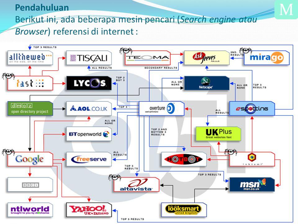 Pendahuluan Berikut ini, ada beberapa mesin pencari (Search engine atau Browser) referensi di internet : M