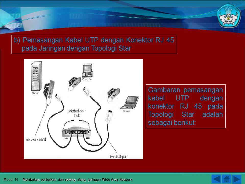 3) Pemasangan Konektor pada sistem Jaringan a) Pemasangan Kabel Coaxial dengan konektor BNC pada Jaringan dengan topologi Bus. Gambaran pemasangan Kab