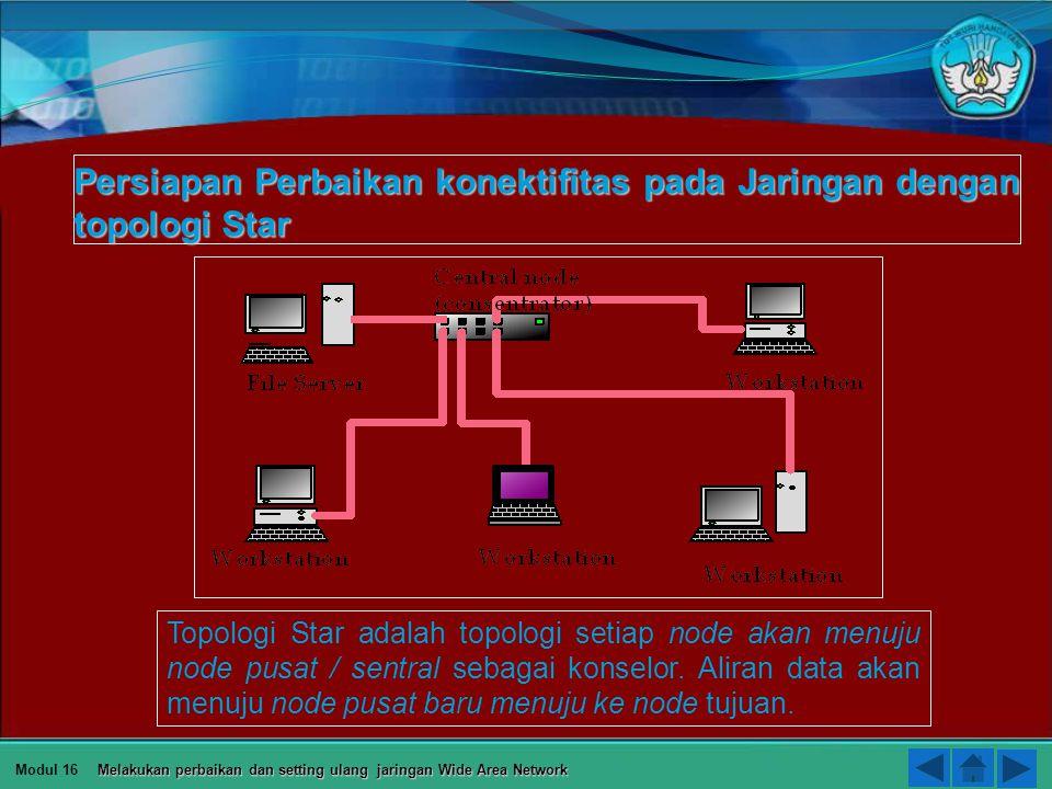 Persiapan Perbaikan konektifitas pada Jaringan dengan topologi Star Topologi Star adalah topologi setiap node akan menuju node pusat / sentral sebagai konselor.