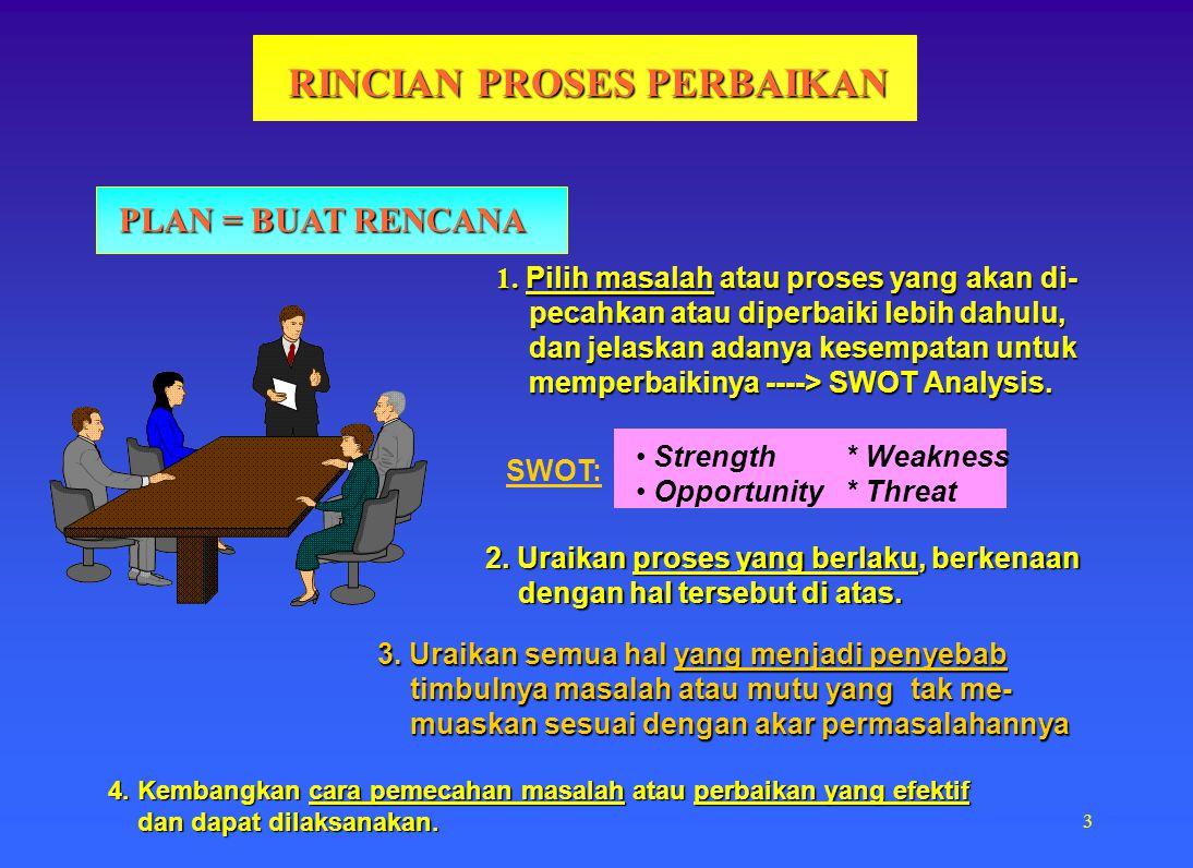 2 PROSES PEMECAHAN MASALAH ATAU PROSES PERBAIKAN MUTU P D C A Plan Do Check Act