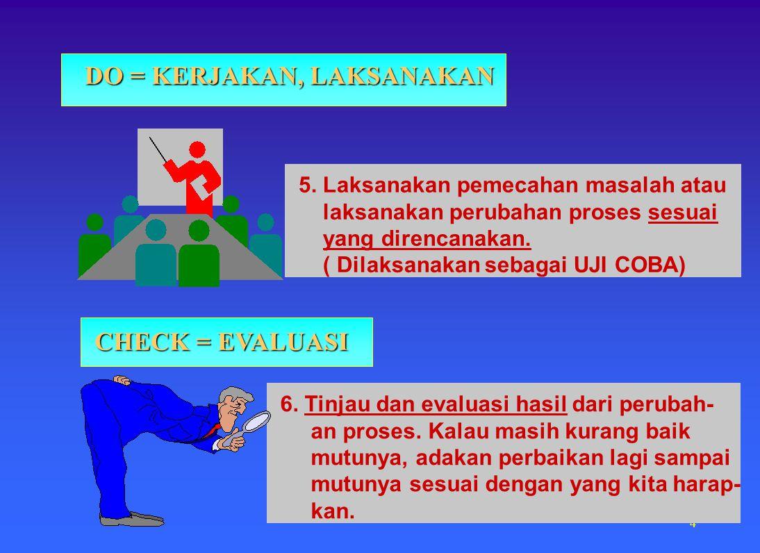 4 6.Tinjau dan evaluasi hasil dari perubah- an proses.