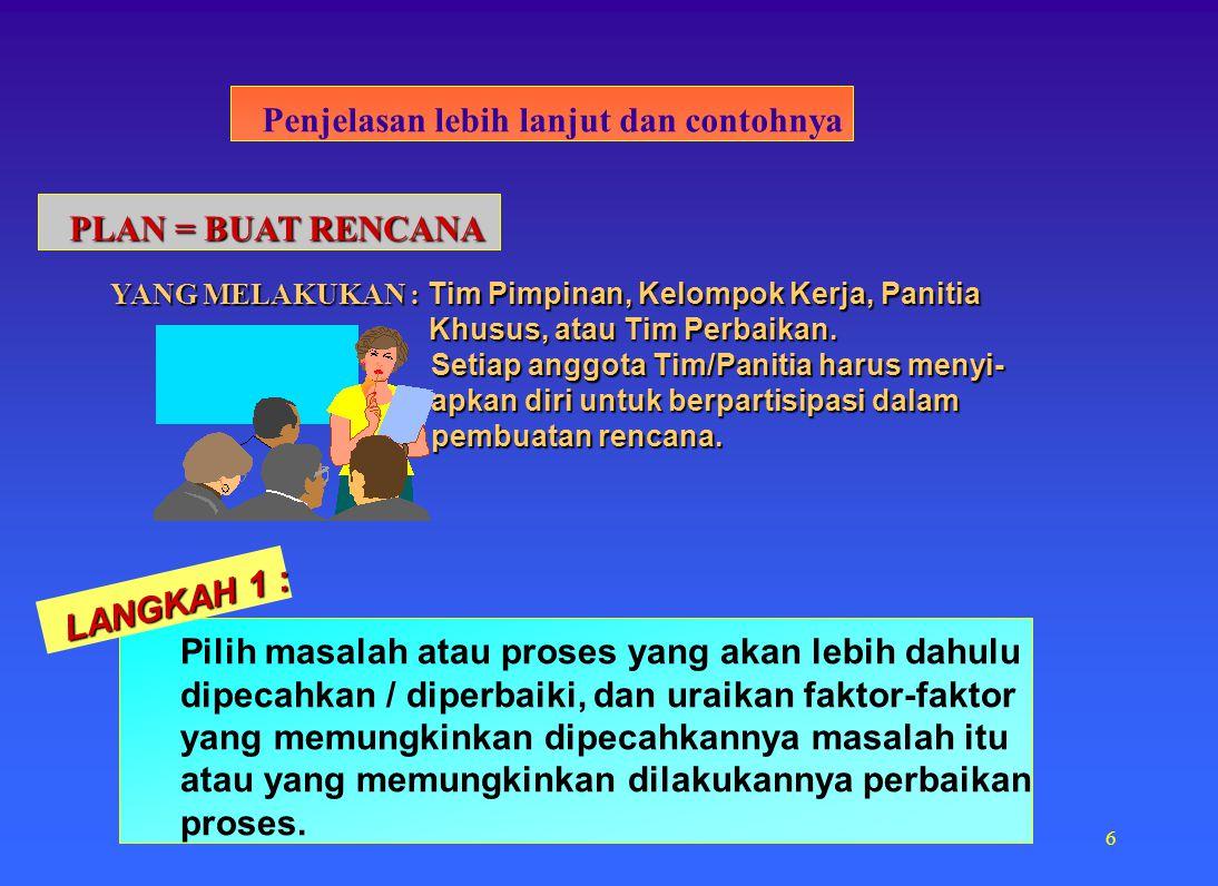 16 DIAGRAM TULANG IKAN TERLALU LAMA MENYELESAIKANSKRIPSI MAHASISWA DOSENSTAF ADMINISTRASI FASILITAS LINGKUNGANPROSEDUR/ METODA