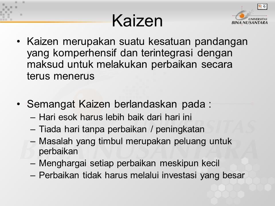 Kaizen •Kaizen merupakan suatu kesatuan pandangan yang komperhensif dan terintegrasi dengan maksud untuk melakukan perbaikan secara terus menerus •Semangat Kaizen berlandaskan pada : –Hari esok harus lebih baik dari hari ini –Tiada hari tanpa perbaikan / peningkatan –Masalah yang timbul merupakan peluang untuk perbaikan –Menghargai setiap perbaikan meskipun kecil –Perbaikan tidak harus melalui investasi yang besar