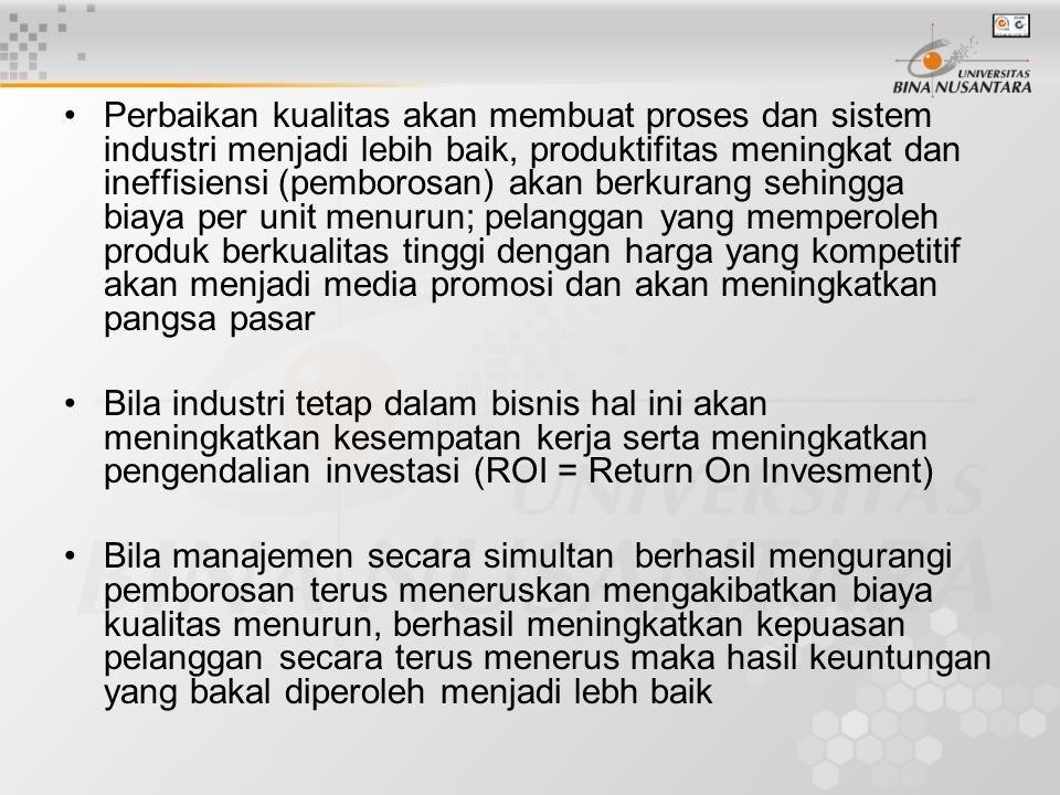•Perbaikan kualitas akan membuat proses dan sistem industri menjadi lebih baik, produktifitas meningkat dan ineffisiensi (pemborosan) akan berkurang sehingga biaya per unit menurun; pelanggan yang memperoleh produk berkualitas tinggi dengan harga yang kompetitif akan menjadi media promosi dan akan meningkatkan pangsa pasar •Bila industri tetap dalam bisnis hal ini akan meningkatkan kesempatan kerja serta meningkatkan pengendalian investasi (ROI = Return On Invesment) •Bila manajemen secara simultan berhasil mengurangi pemborosan terus meneruskan mengakibatkan biaya kualitas menurun, berhasil meningkatkan kepuasan pelanggan secara terus menerus maka hasil keuntungan yang bakal diperoleh menjadi lebh baik