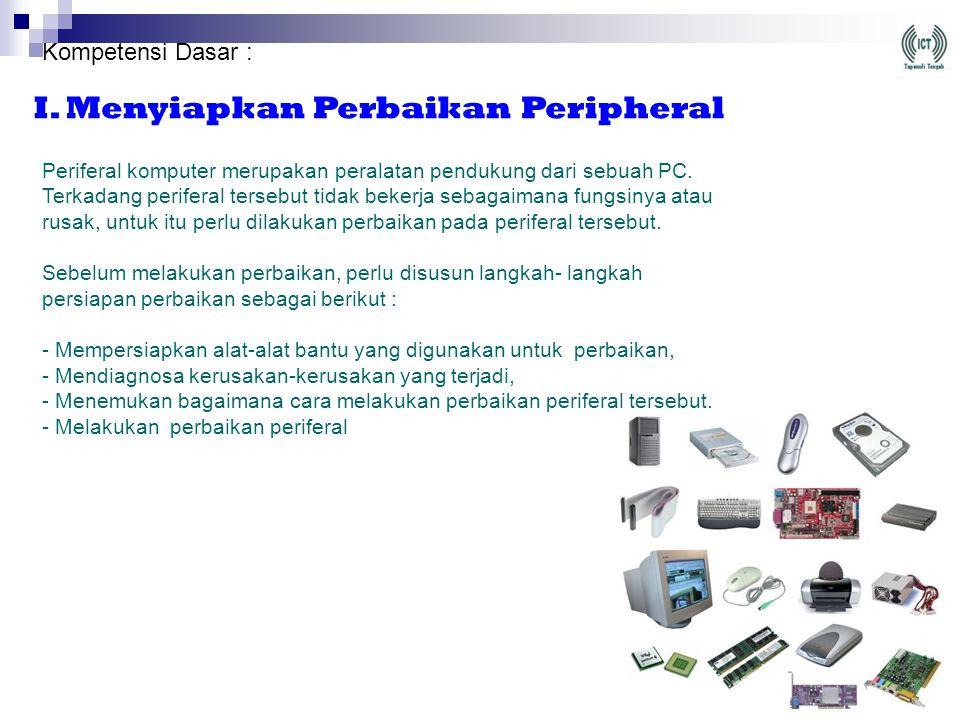 •Matikan komputer.Cek apakah kabel mouse telah terpasang dengan benar.