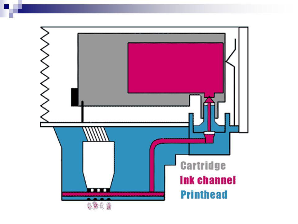 (4) Masalah yang keempat adalah hasil pencetakan tidak bagus. •Masalah lain yang sering muncul adalah hasil pencetakan yang kurang bagus atau terlihat