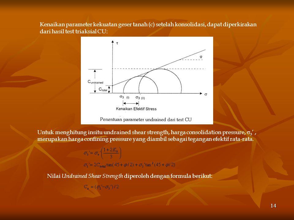 13 Jarak masing-masing drainase vertikal harus ditentukan berdasarkan waktu dan derajat konsolidasi yang direncanakan Model Instalasi Drainase Vertika