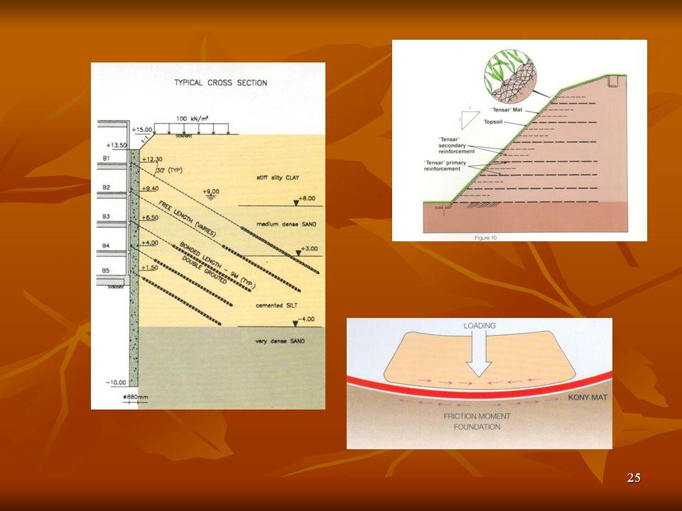 24 BAHAN DAN APLIKASI Bahan yang digunakan  Fiber  Metal strips  Meshes  Fabrics  Perkuatan insitu dengan: soil nailings dan angkur (baja, beton,