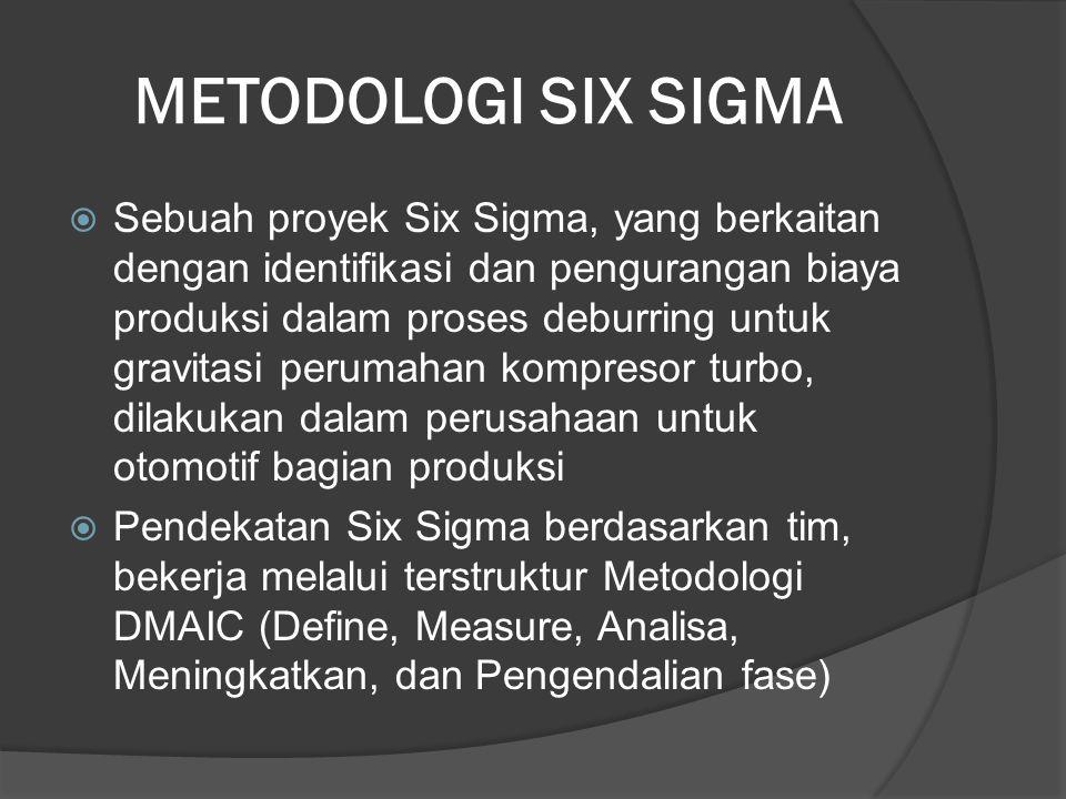 METODOLOGI SIX SIGMA  Sebuah proyek Six Sigma, yang berkaitan dengan identifikasi dan pengurangan biaya produksi dalam proses deburring untuk gravitasi perumahan kompresor turbo, dilakukan dalam perusahaan untuk otomotif bagian produksi  Pendekatan Six Sigma berdasarkan tim, bekerja melalui terstruktur Metodologi DMAIC (Define, Measure, Analisa, Meningkatkan, dan Pengendalian fase)