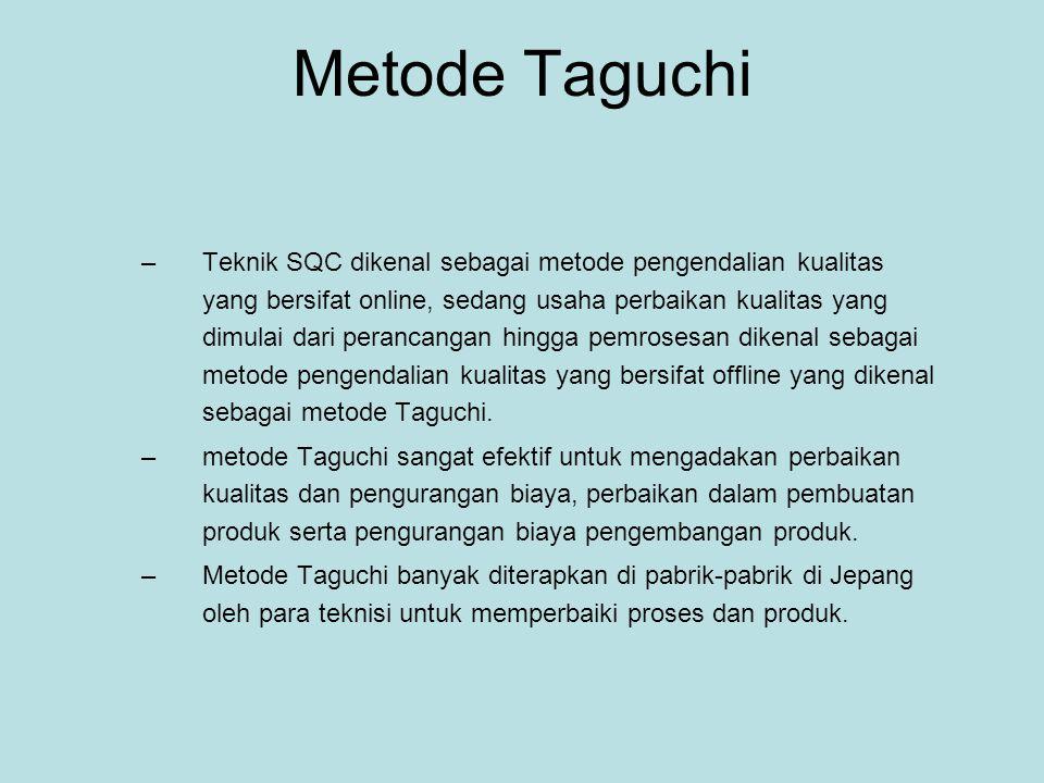 Metode Taguchi –Teknik SQC dikenal sebagai metode pengendalian kualitas yang bersifat online, sedang usaha perbaikan kualitas yang dimulai dari peranc