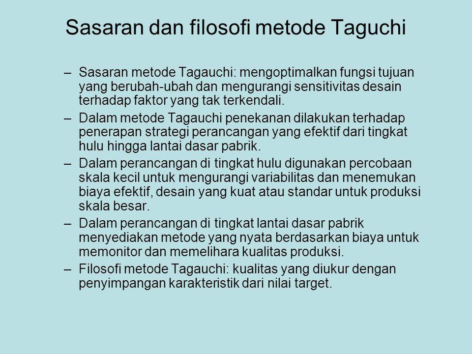 Sasaran dan filosofi metode Taguchi –Sasaran metode Tagauchi: mengoptimalkan fungsi tujuan yang berubah-ubah dan mengurangi sensitivitas desain terhad