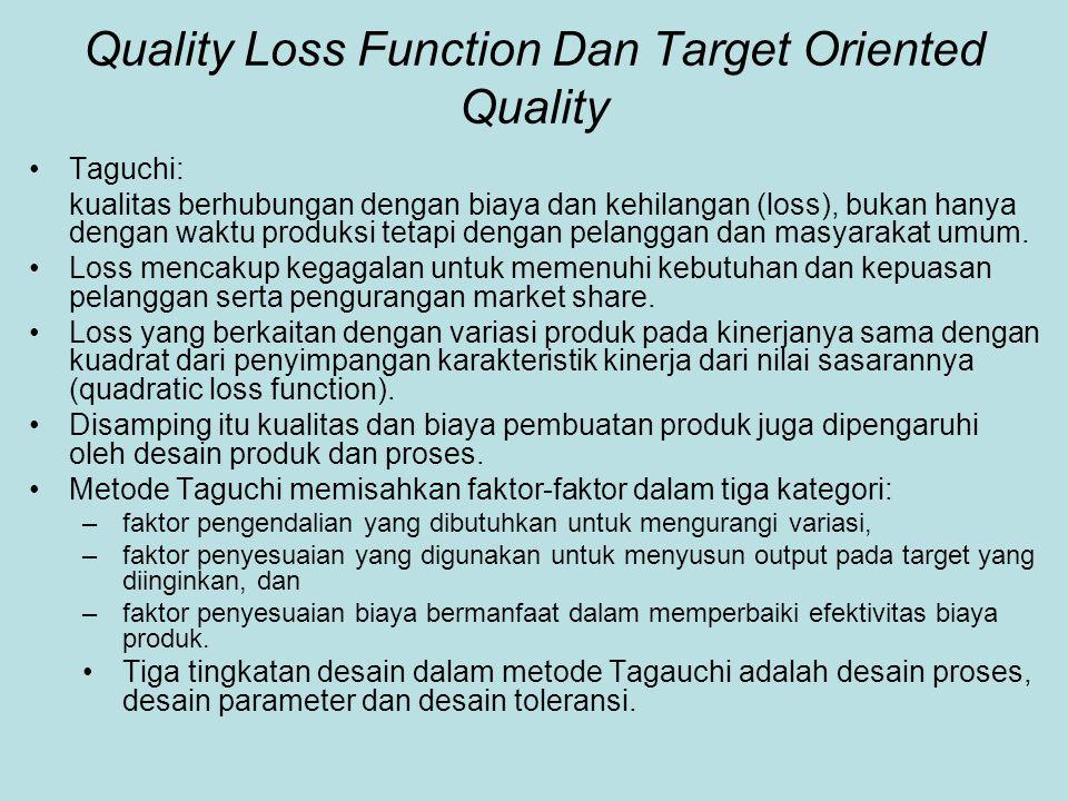 Quality Loss Function Dan Target Oriented Quality •Taguchi: kualitas berhubungan dengan biaya dan kehilangan (loss), bukan hanya dengan waktu produksi