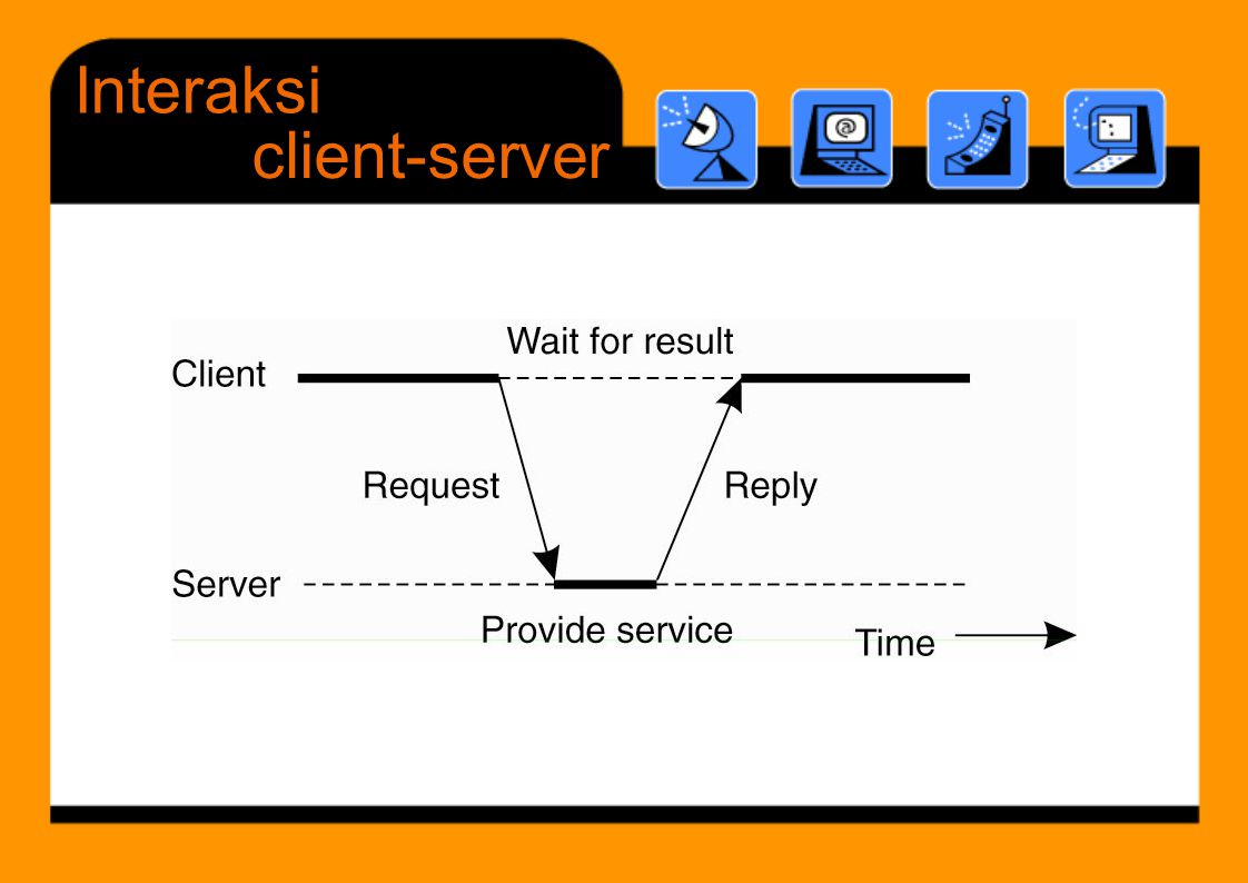 Interaksi client-server