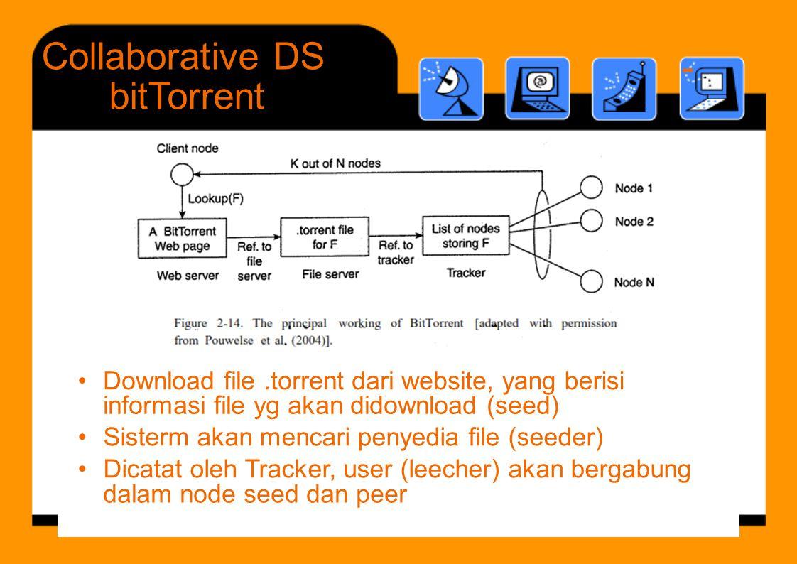 Collaborative DS bitTorrent - •Download file.torrent dari website,yang berisi informasi file yg akan didownload (seed) dalam node seed dan peer • Sist