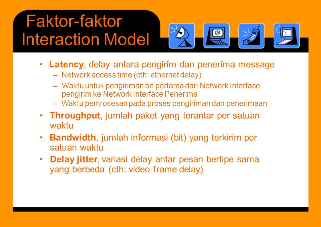 d l t i i d i Th h t Faktor-faktor InteractionModel yang berbeda (cth: video frame delay) • Latency, delay antara pengirim dan penerima message – Netw