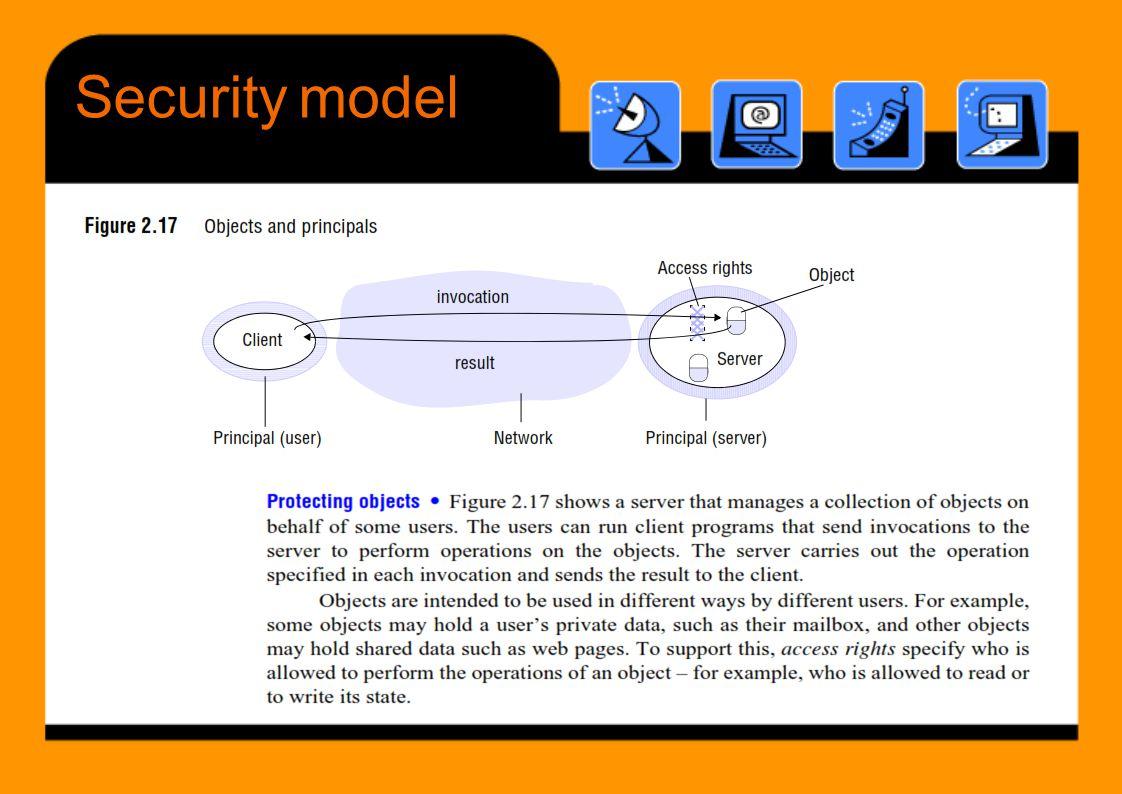 Securitymodel