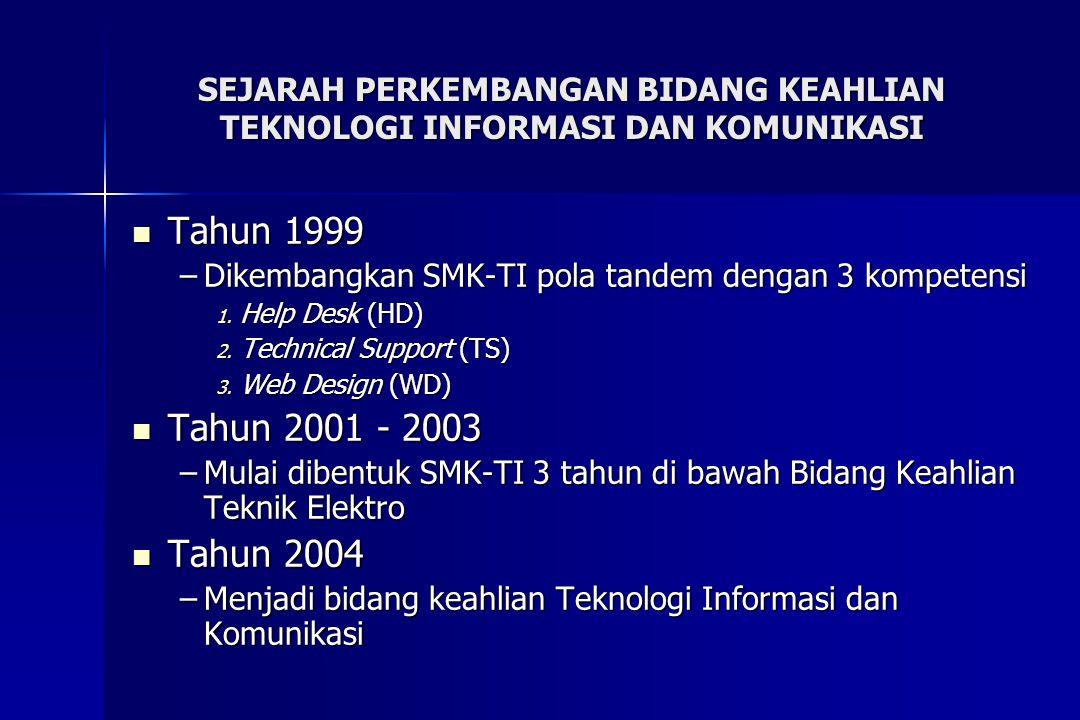 SEJARAH PERKEMBANGAN BIDANG KEAHLIAN TEKNOLOGI INFORMASI DAN KOMUNIKASI  Tahun 1999 –Dikembangkan SMK-TI pola tandem dengan 3 kompetensi 1. Help Desk
