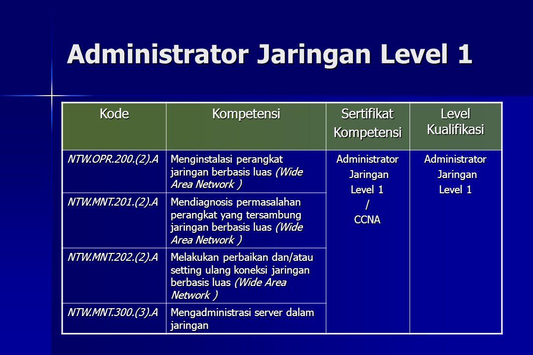 Administrator Jaringan Level 1 KodeKompetensiSertifikatKompetensi Level Kualifikasi NTW.OPR.200.(2).A Menginstalasi perangkat jaringan berbasis luas (
