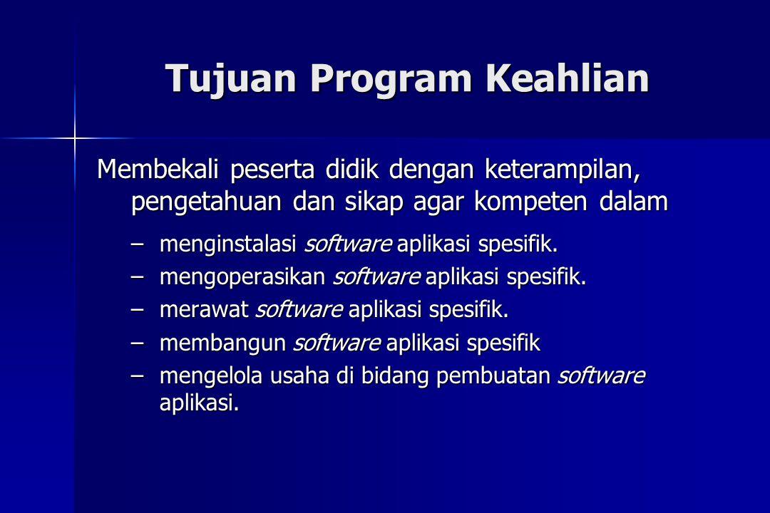 Tujuan Program Keahlian Membekali peserta didik dengan keterampilan, pengetahuan dan sikap agar kompeten dalam –menginstalasi software aplikasi spesif