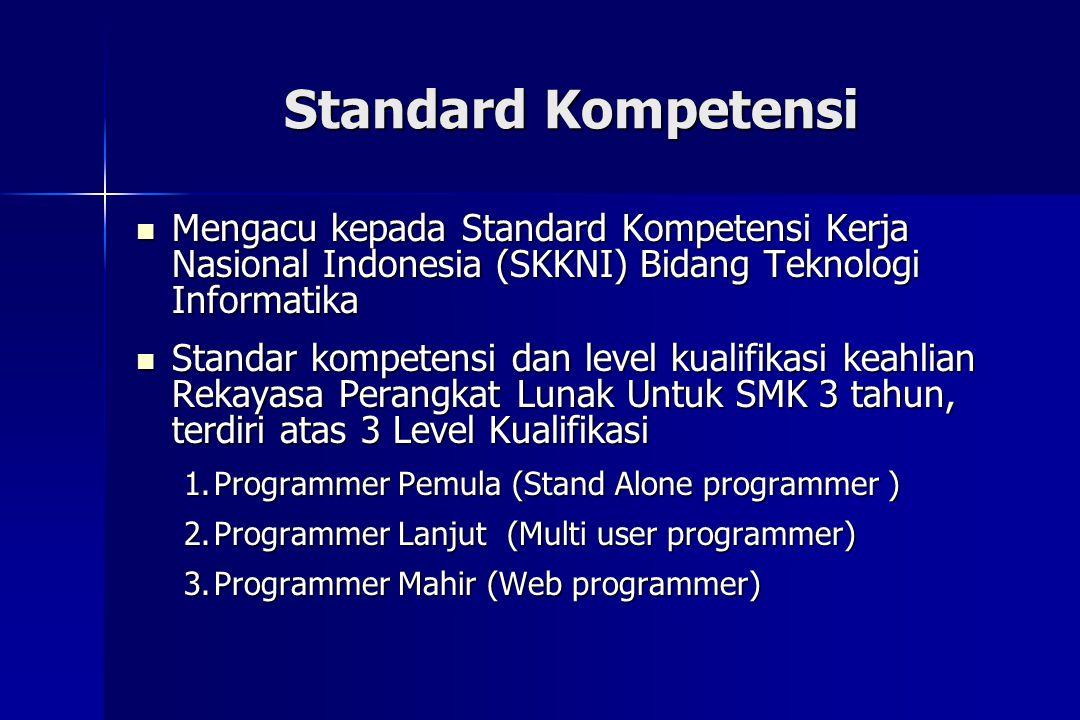 Standard Kompetensi  Mengacu kepada Standard Kompetensi Kerja Nasional Indonesia (SKKNI) Bidang Teknologi Informatika  Standar kompetensi dan level