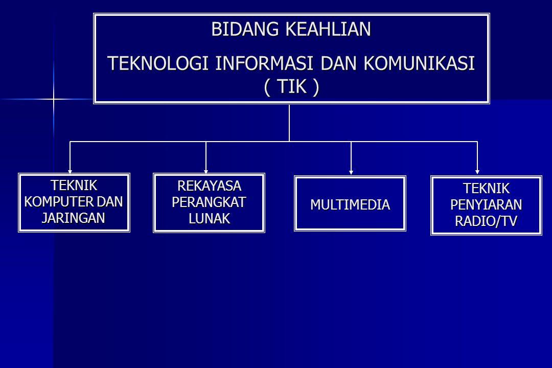 BIDANG KEAHLIAN TEKNOLOGI INFORMASI DAN KOMUNIKASI ( TIK ) TEKNIK KOMPUTER DAN JARINGAN REKAYASA PERANGKAT LUNAK TEKNIK PENYIARAN RADIO/TV MULTIMEDIA