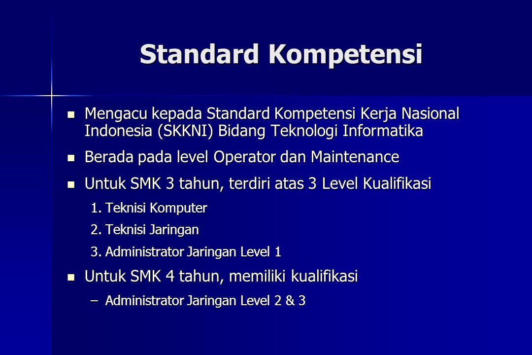Standard Kompetensi  Mengacu kepada Standard Kompetensi Kerja Nasional Indonesia (SKKNI) Bidang Teknologi Informatika  Berada pada level Operator da