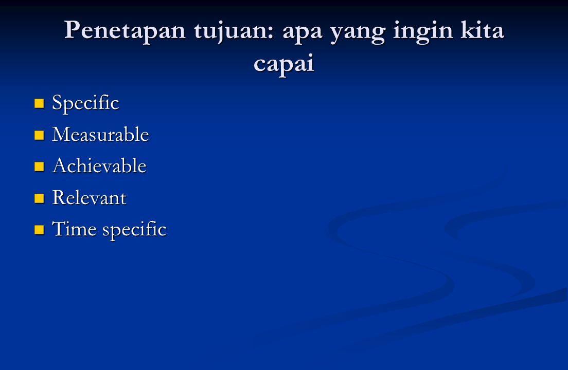Bentuk tim  Tim terdiri atas :  SL: System leader (penangguna jawab sistem/proses)  TE: Technical Expertise (ahli dalam proses dimaksud)  DL: Day to day leader (pelaksana/penanggung jawab harian)
