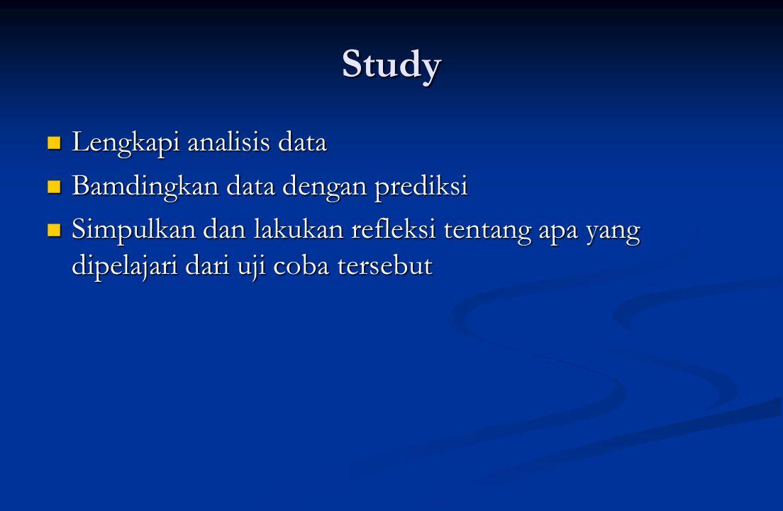Dikerjakan (Do)  Laksankana uji coba perbuahan  Catat dan dokumentasikan kalau terjadi masalah atau hasil yang tidak diharapkan  Lakukan analisis data