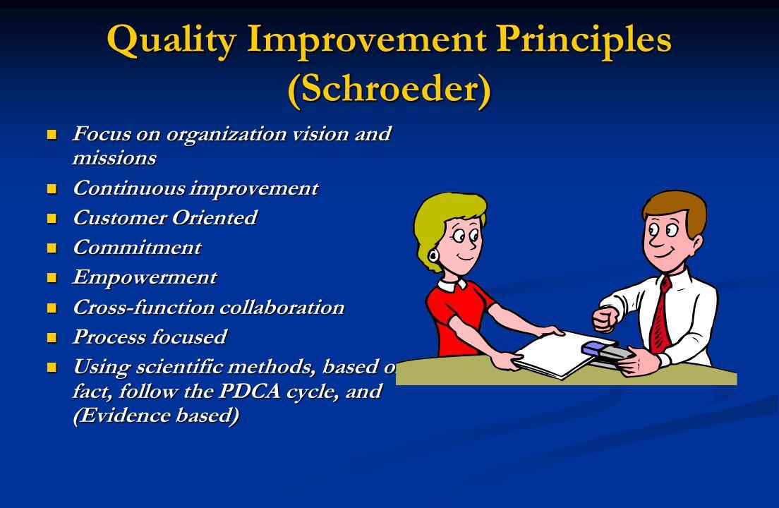 Perubahan cara pandang manajemen & klinisi:   fokus pada pelanggan   Mutu meliputi mutu produk, servis, informasi   perbaikan mutu = perbaikan sistem   kemitraan dengan pelanggan dan karyawan