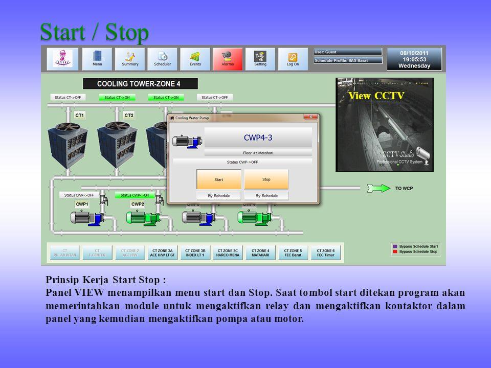 Prinsip Kerja Start Stop : Panel VIEW menampilkan menu start dan Stop. Saat tombol start ditekan program akan memerintahkan module untuk mengaktifkan