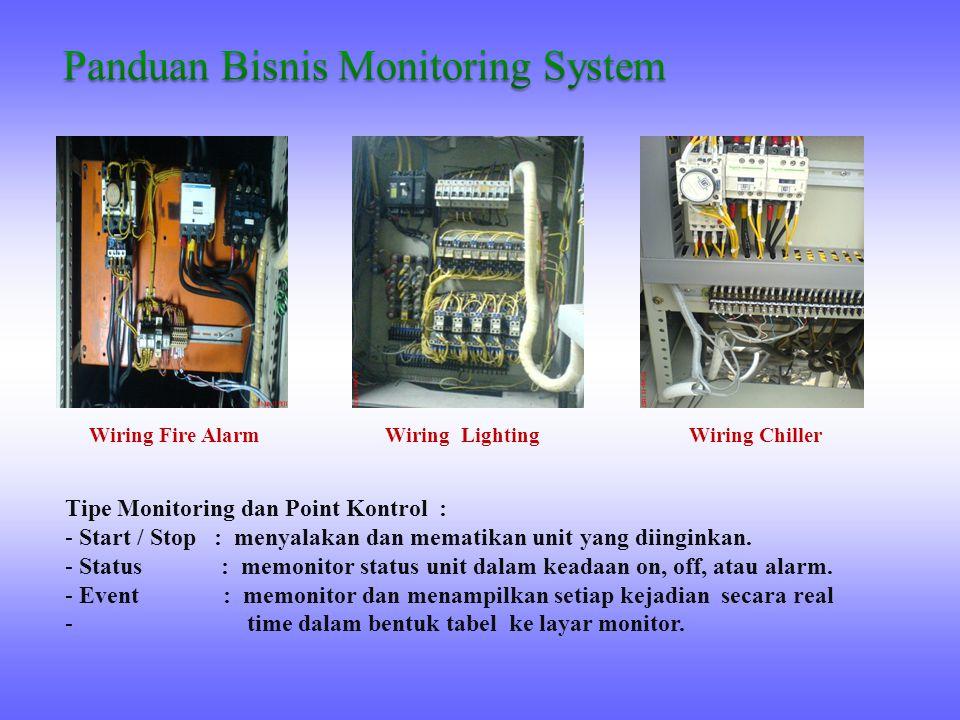 Tipe Monitoring dan Point Kontrol : - Start / Stop : menyalakan dan mematikan unit yang diinginkan. - Status : memonitor status unit dalam keadaan on,