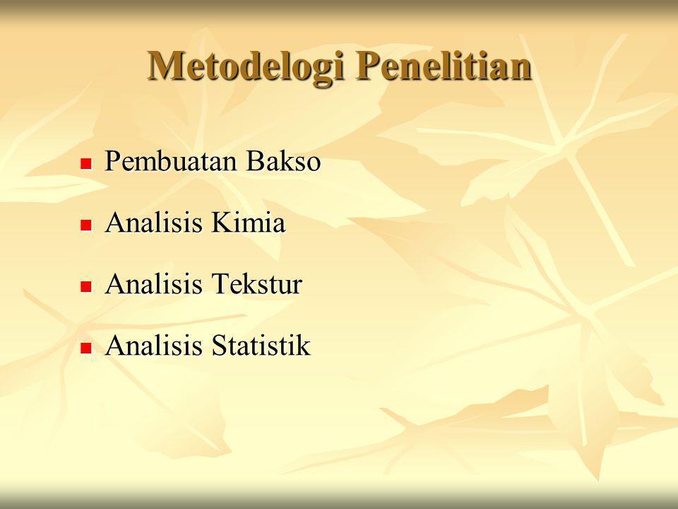 Metodelogi Penelitian  Pembuatan Bakso  Analisis Kimia  Analisis Tekstur  Analisis Statistik