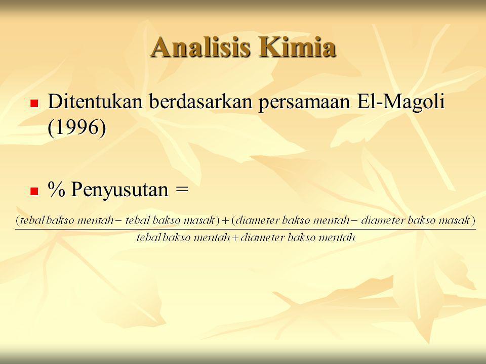 Analisis Kimia  Ditentukan berdasarkan persamaan El-Magoli (1996)  % Penyusutan =