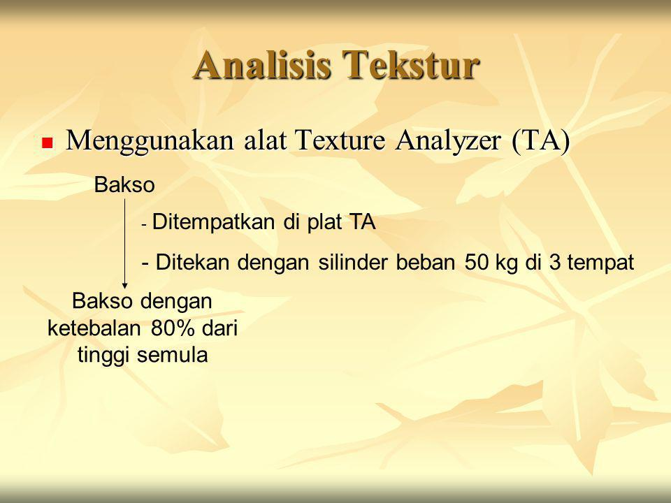 Analisis Tekstur  Menggunakan alat Texture Analyzer (TA) Bakso - Ditempatkan di plat TA - Ditekan dengan silinder beban 50 kg di 3 tempat Bakso denga