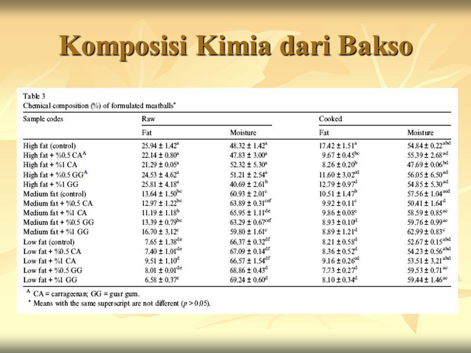 Komposisi Kimia dari Bakso