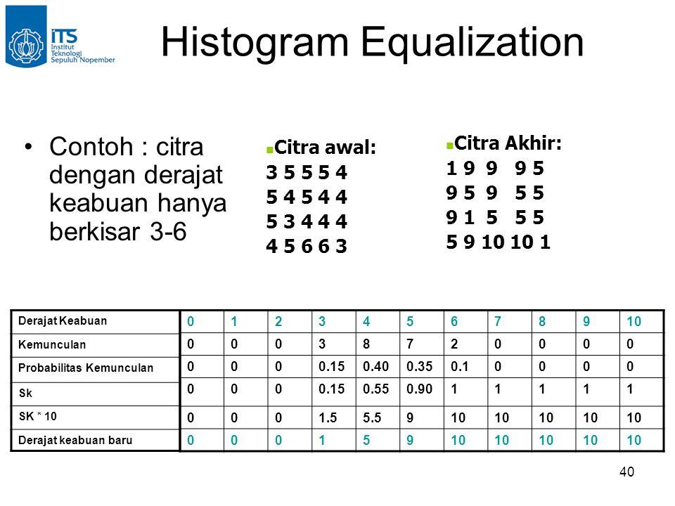 40 Histogram Equalization •Contoh : citra dengan derajat keabuan hanya berkisar 3-6  Citra awal: 3 5 5 5 4 5 4 5 4 4 5 3 4 4 4 4 5 6 6 3 Derajat Keab