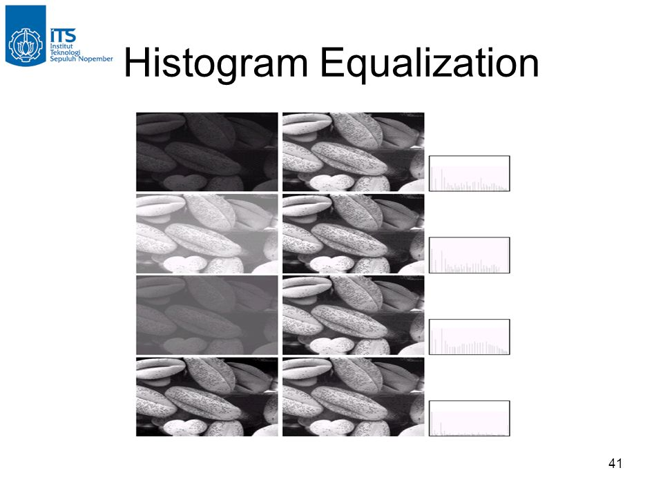 41 Histogram Equalization