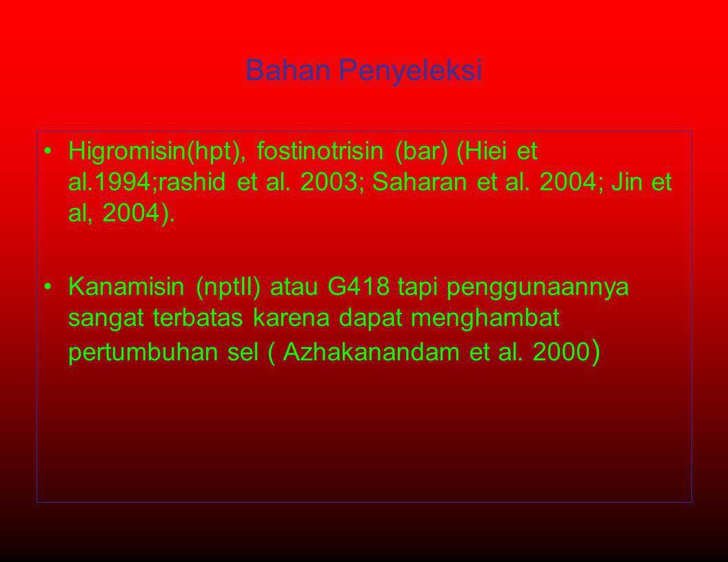 Bahan Penyeleksi •Higromisin(hpt), fostinotrisin (bar) (Hiei et al.1994;rashid et al. 2003; Saharan et al. 2004; Jin et al, 2004). •Kanamisin (nptII)