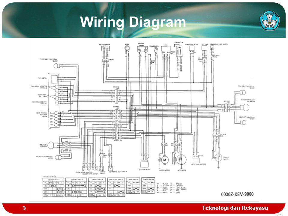 Teknologi dan Rekayasa 3 Wiring Diagram