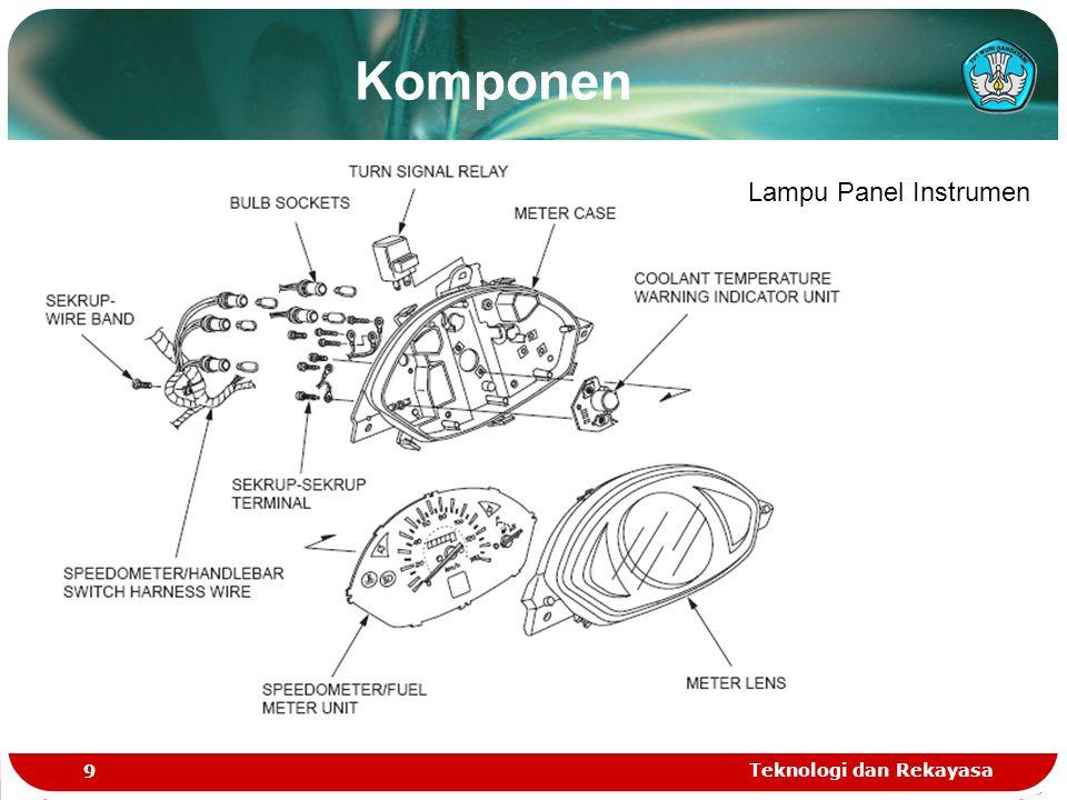 Teknologi dan Rekayasa 9 Lampu Panel Instrumen Komponen