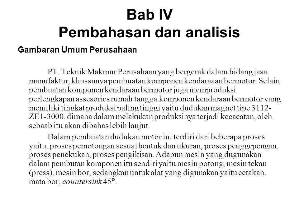 Bab IV Pembahasan dan analisis Gambaran Umum Perusahaan PT.