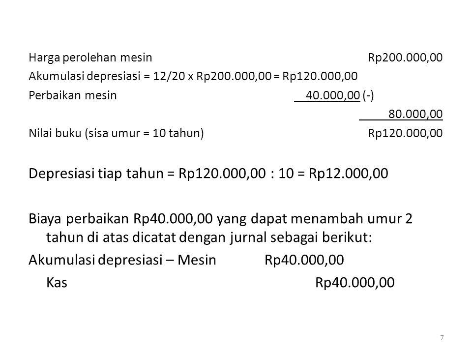 Harga perolehan mesin Rp200.000,00 Akumulasi depresiasi = 12/20 x Rp200.000,00 = Rp120.000,00 Perbaikan mesin 40.000,00 (-) 80.000,00 Nilai buku (sisa