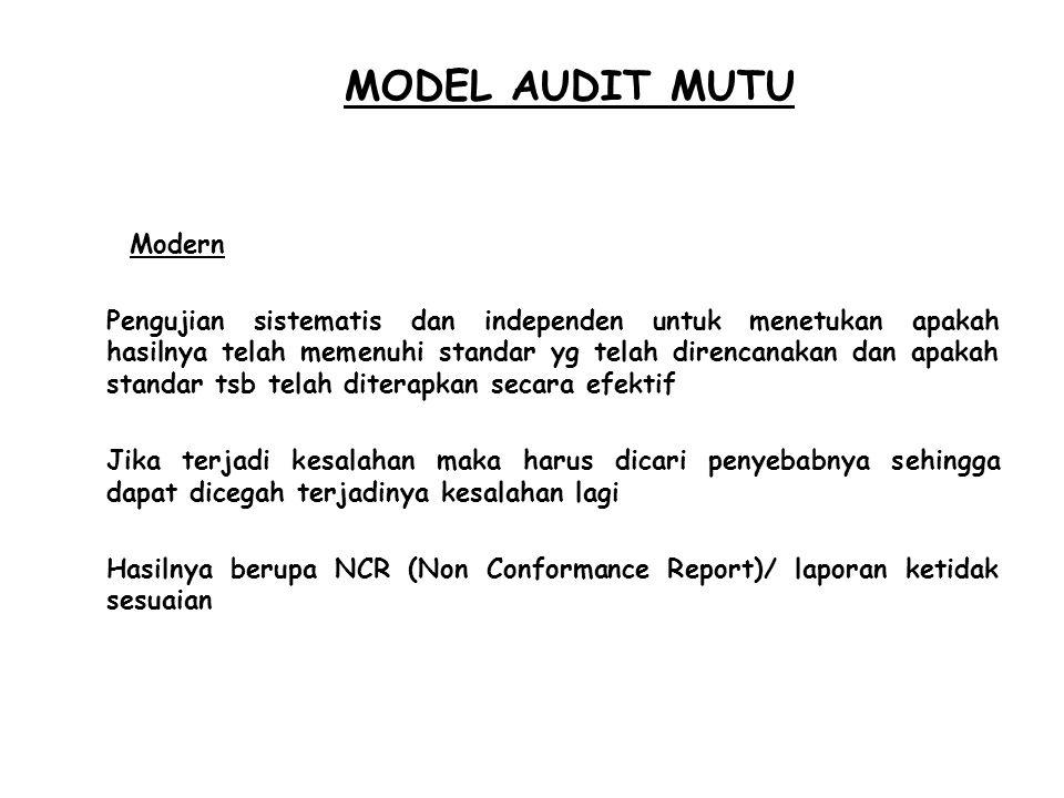 MODEL AUDIT MUTU Modern Pengujian sistematis dan independen untuk menetukan apakah hasilnya telah memenuhi standar yg telah direncanakan dan apakah st